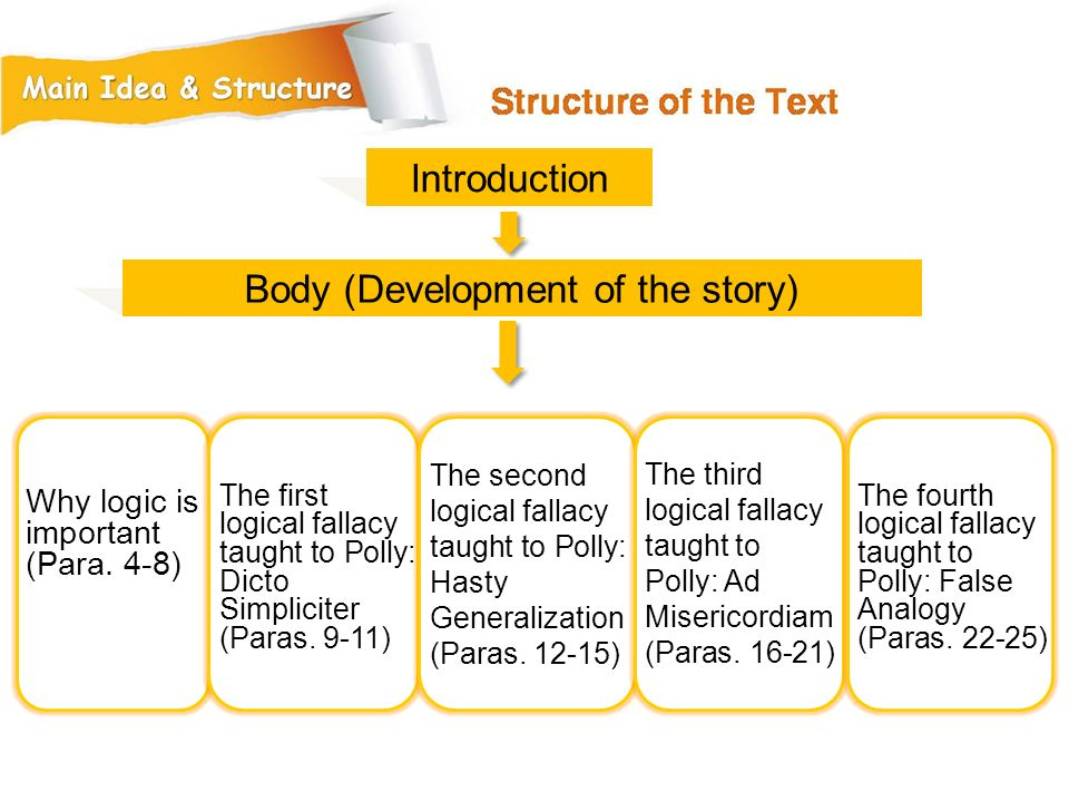 Body (Development of the story)