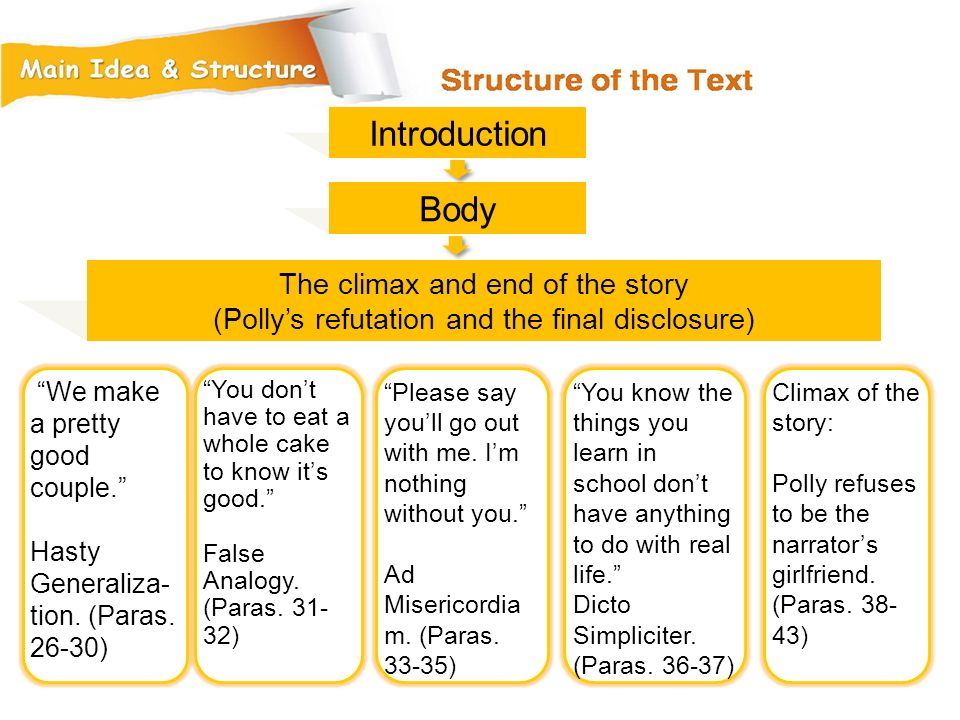 Introduction Body The climax and end of the story