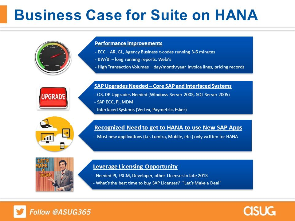 Network Services' Journey to HANA: - ppt video online download
