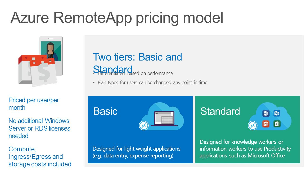 Microsoft Azure RemoteApp Michael Hacker Cloud Solutions