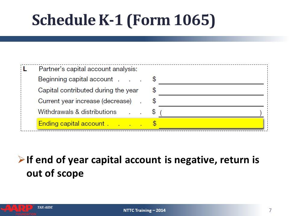 schedule k-1 entire lesson pub 4491 – part 3 nttc training – ppt