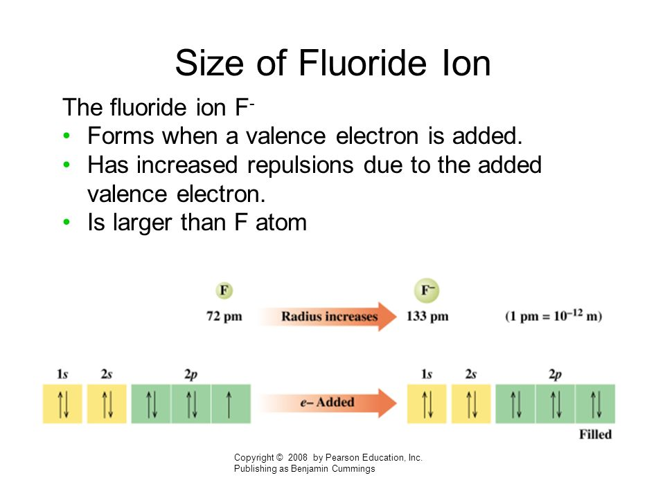 Orbital Diagram For Fluorine Ion Product Wiring Diagrams