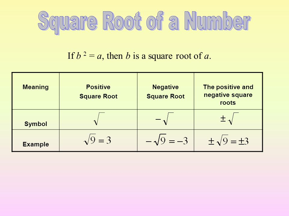 Simplifying Radical Expressions Ppt Video Online Download