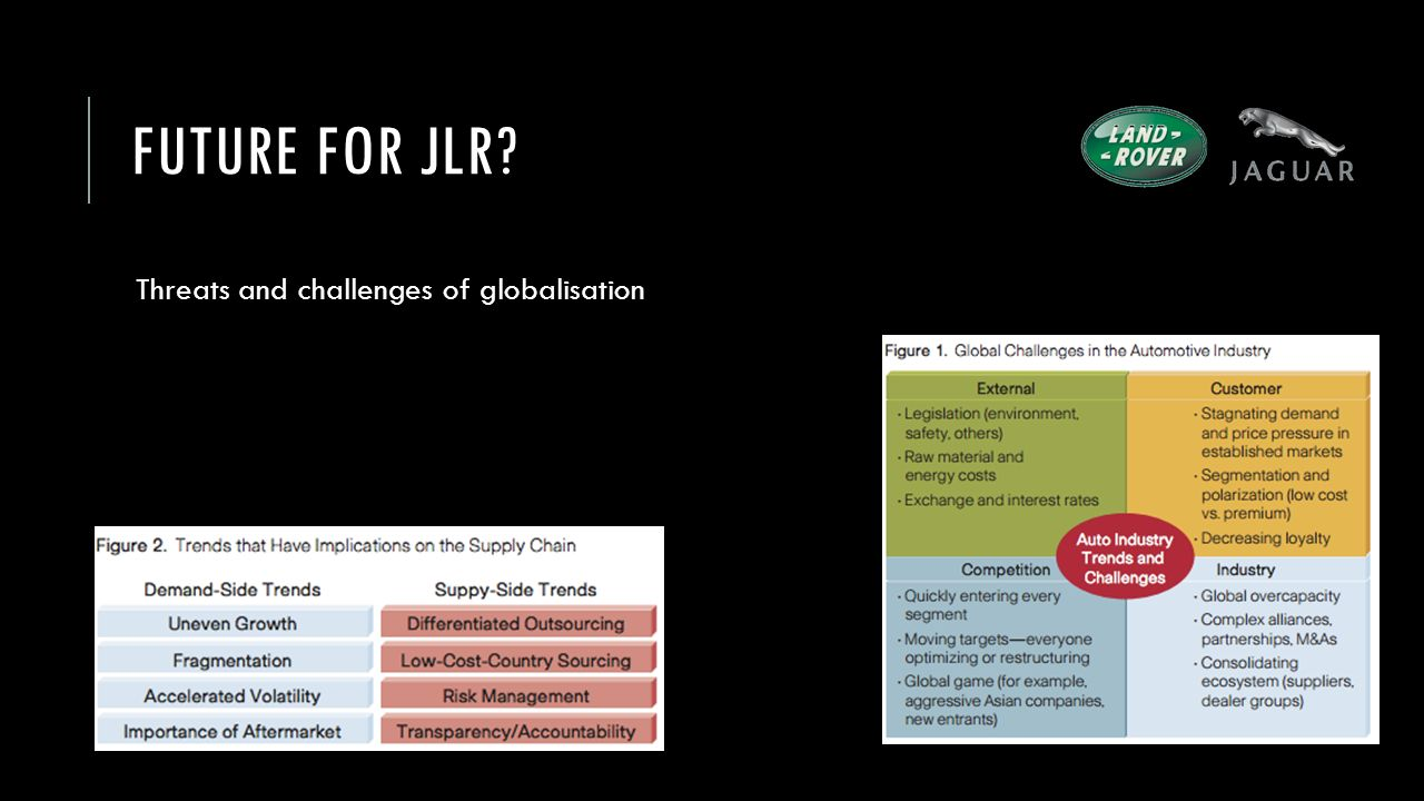 Jaguar Land Rover Technology Revolutionising The Supply Chain Ppt