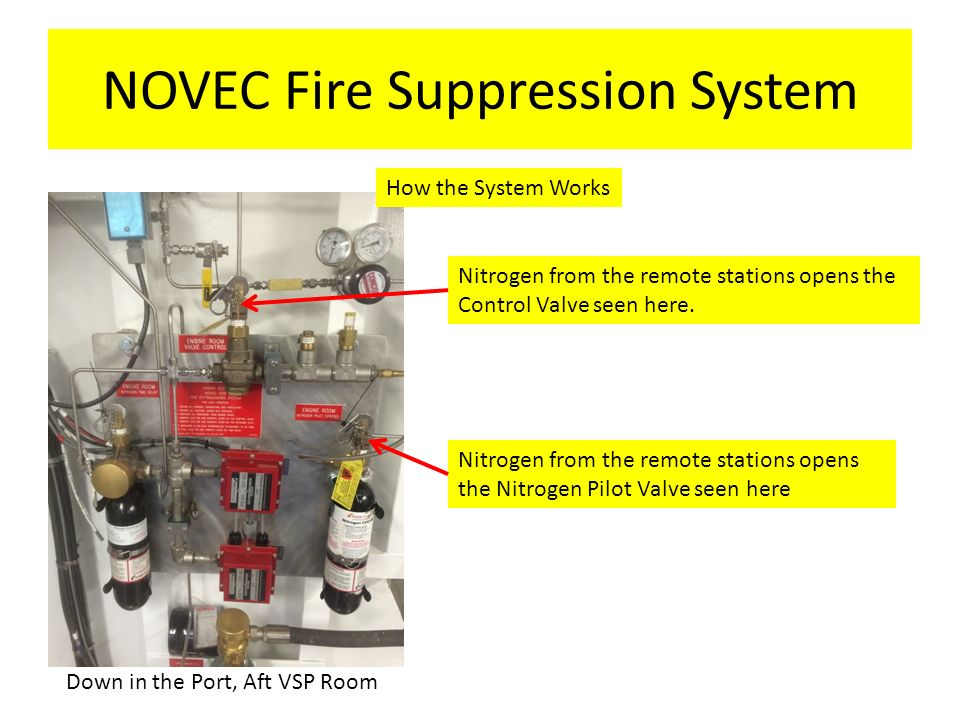 NOVEC Fire Suppression System - ppt video online download