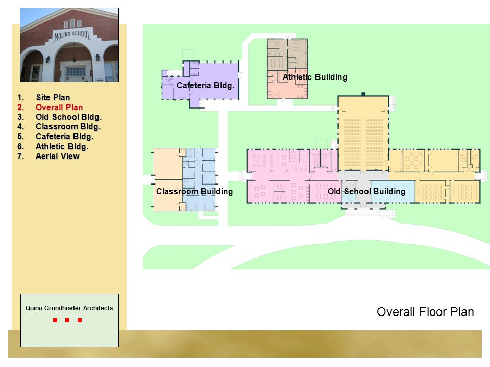 Site Plan Site Plan Overall Plan Old School Bldg Classroom Bldg