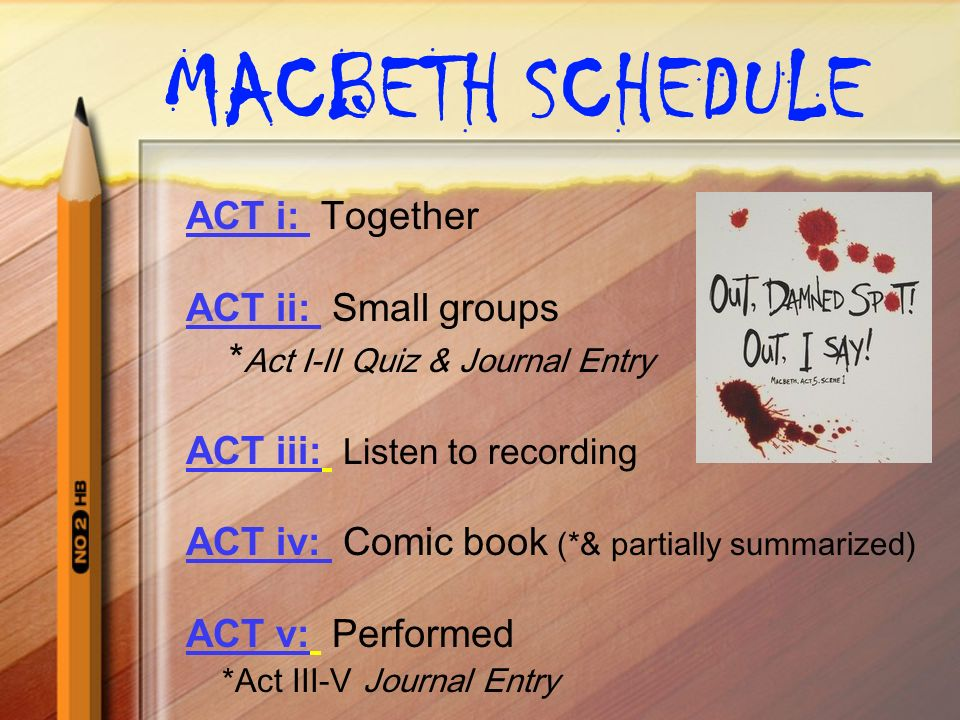MACBETH SCHEDULE ACT I Together ACT Ii Small Groups Ppt
