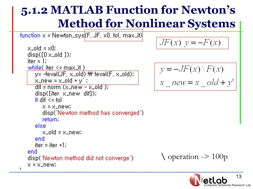 5  Nonlinear Functions of Several Variables - ppt video