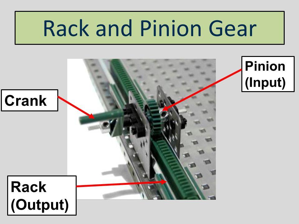 Rack And Pinion Gear Pinion Input Crank Rack Output