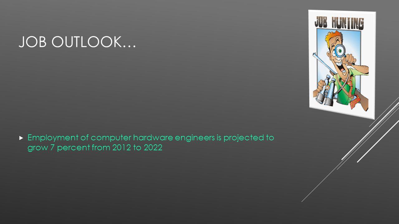 Computer Hardware Engineers - ppt video online download