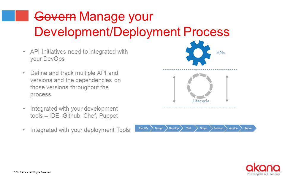 Deconstructing API Security - ppt video online download