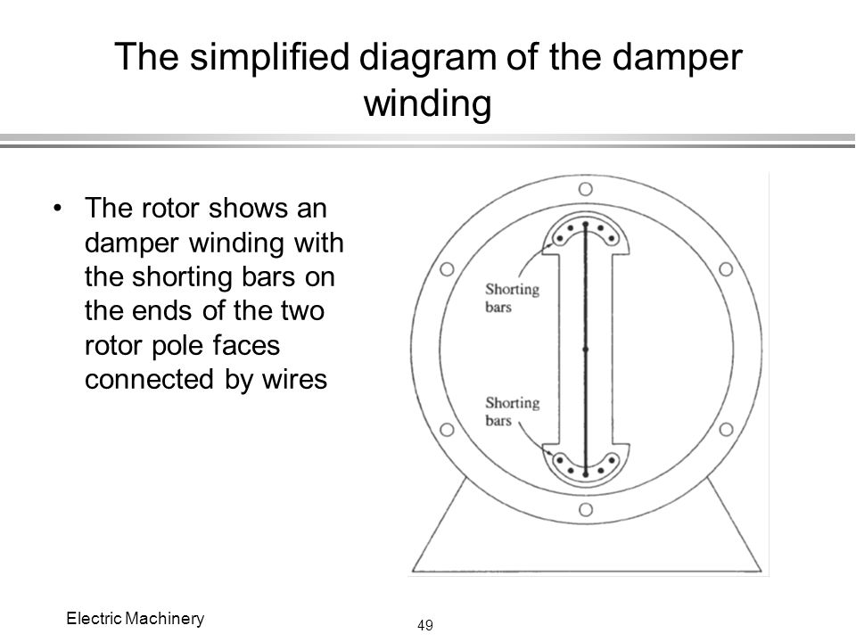 Chapter 6 synchronous motors ppt video online download the simplified diagram of the damper winding ccuart Choice Image