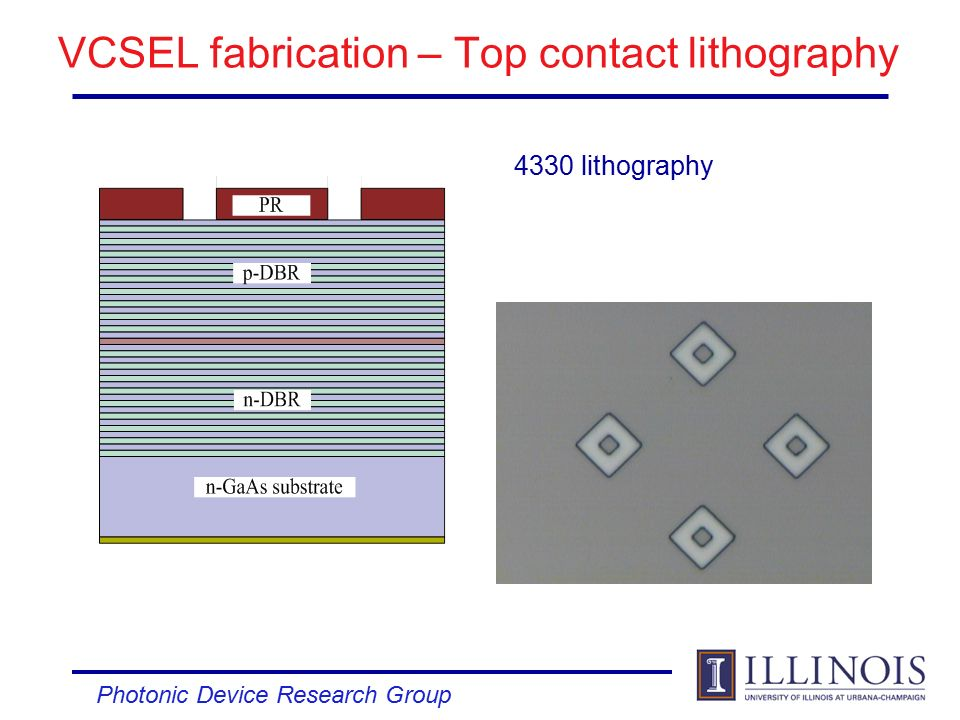 VCSEL Fabrication Processing - ppt video online download