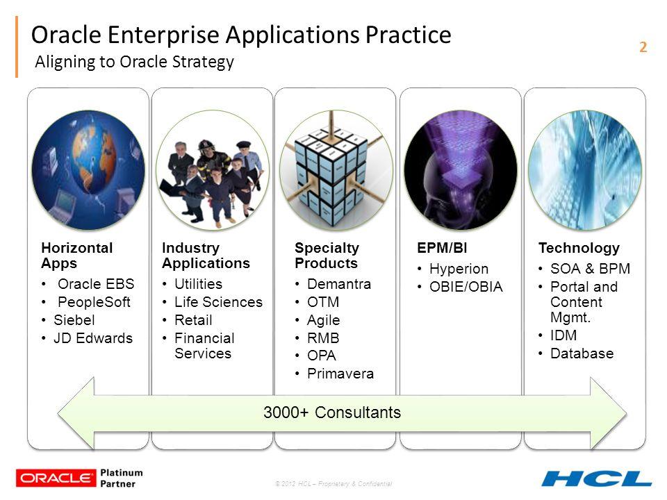 Oracle Enterprise Applications Practice - ppt download