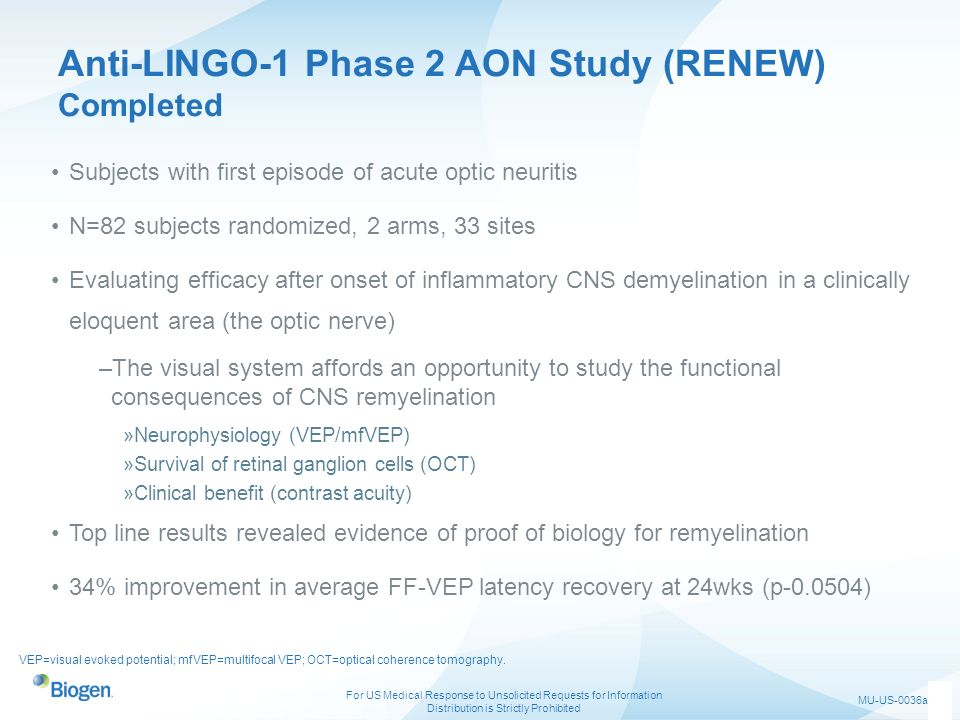 Anti-LINGO-1 Phase 2 AON Study (RENEW) Completed