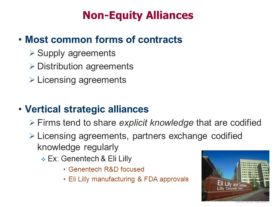 Corporate Strategy Acquisitions Alliances And Networks