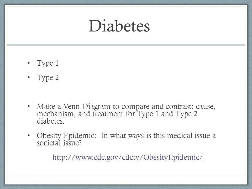 Ap Biology Big Idea 2 Glucose And Regulation Of Metabolism Ppt