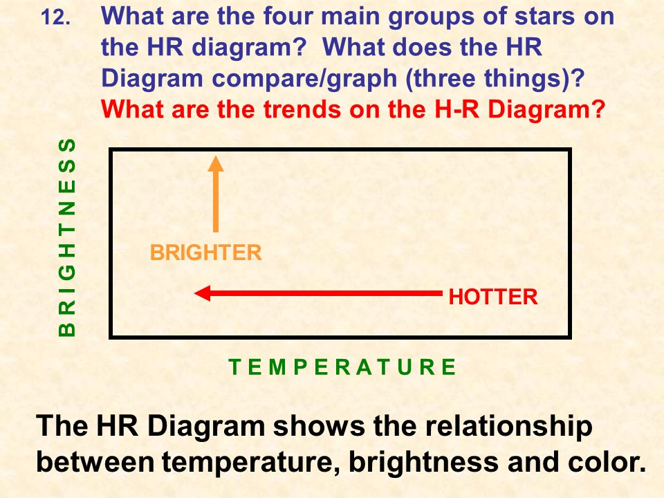 Exploring the universe ppt video online download the hr diagram shows the relationship ccuart Gallery