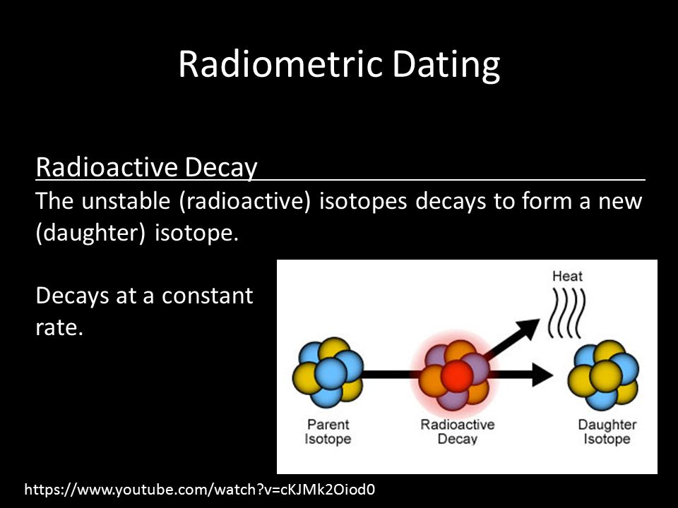 absolute dating geography definition