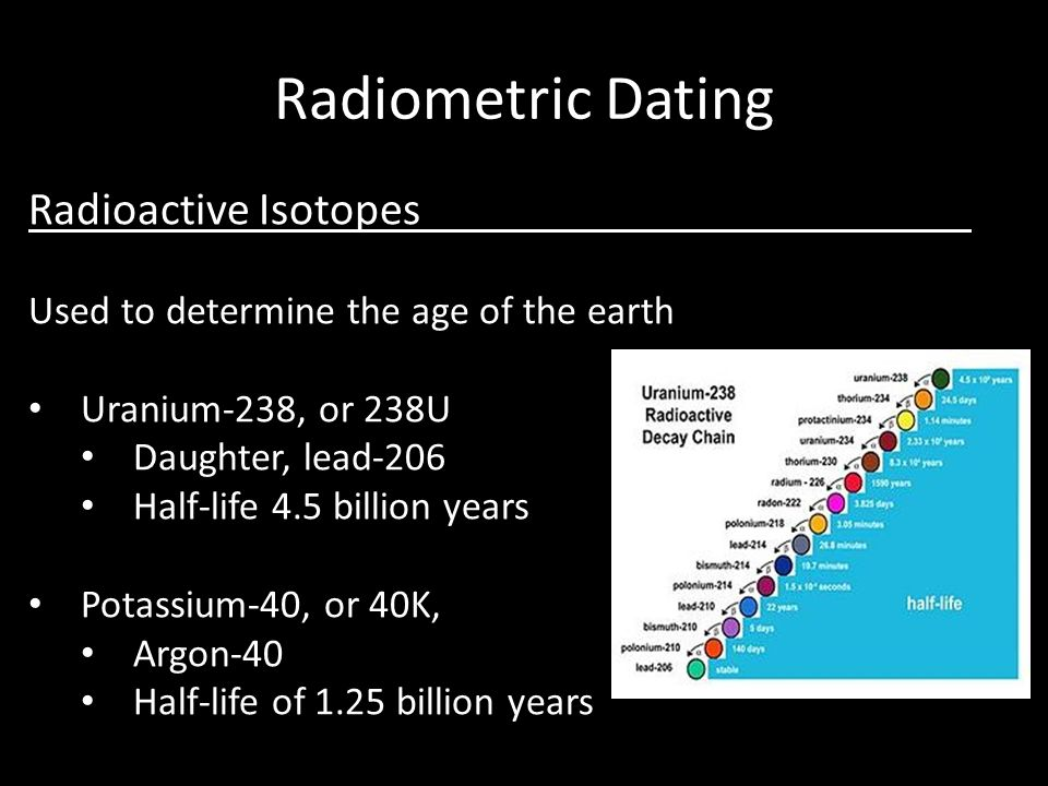 Half life of uranium and thorium dating