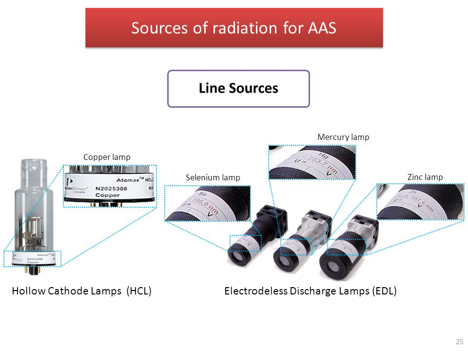 Sources of radiation for AAS