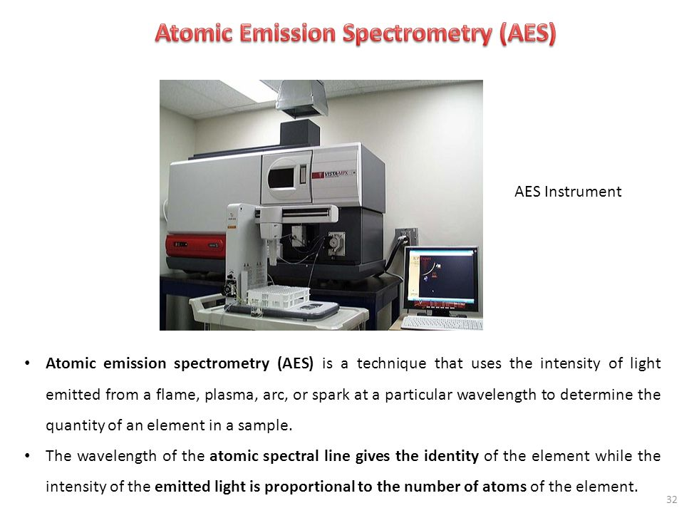 Atomic Emission Spectrometry (AES)