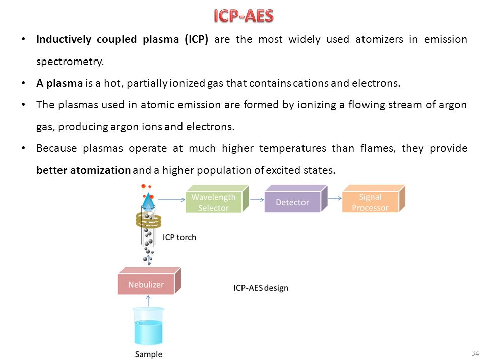 ICP-AES Inductively coupled plasma (ICP) are the most widely used atomizers in emission spectrometry.