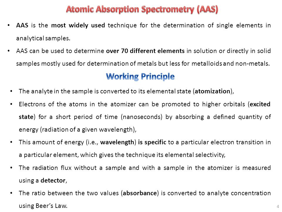 Atomic Absorption Spectrometry (AAS)
