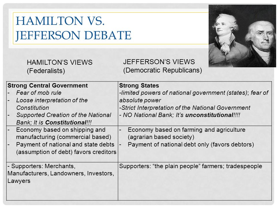 jefferson and madison and federalism Understand the differences and similarities between state and federal governments and their functions, structures, and powers explain the basic positions of the federalists and the anti-federalists, as represented to varying degrees by alexander hamilton and thomas jefferson.