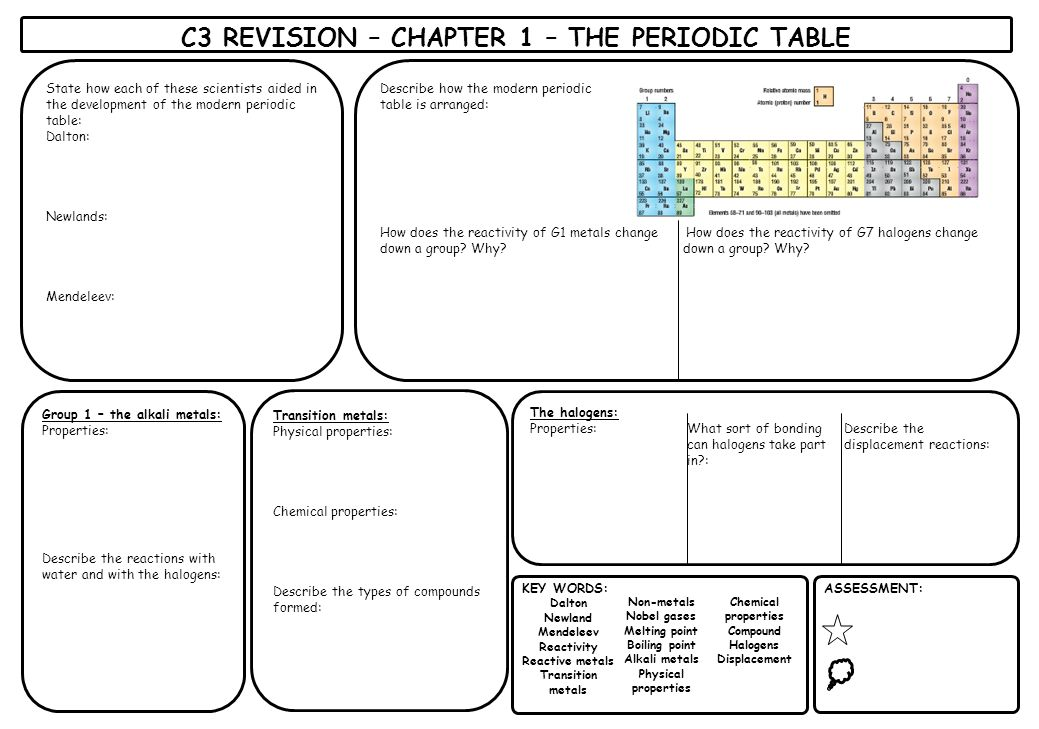 C3 revision chapter 1 the periodic table ppt download c3 revision chapter 1 the periodic table urtaz Choice Image