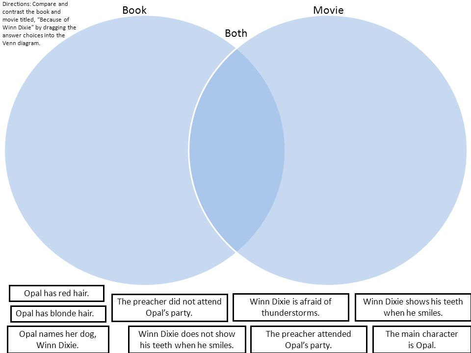 Holes Movie Book Venn Diagram Diy Wiring Diagrams