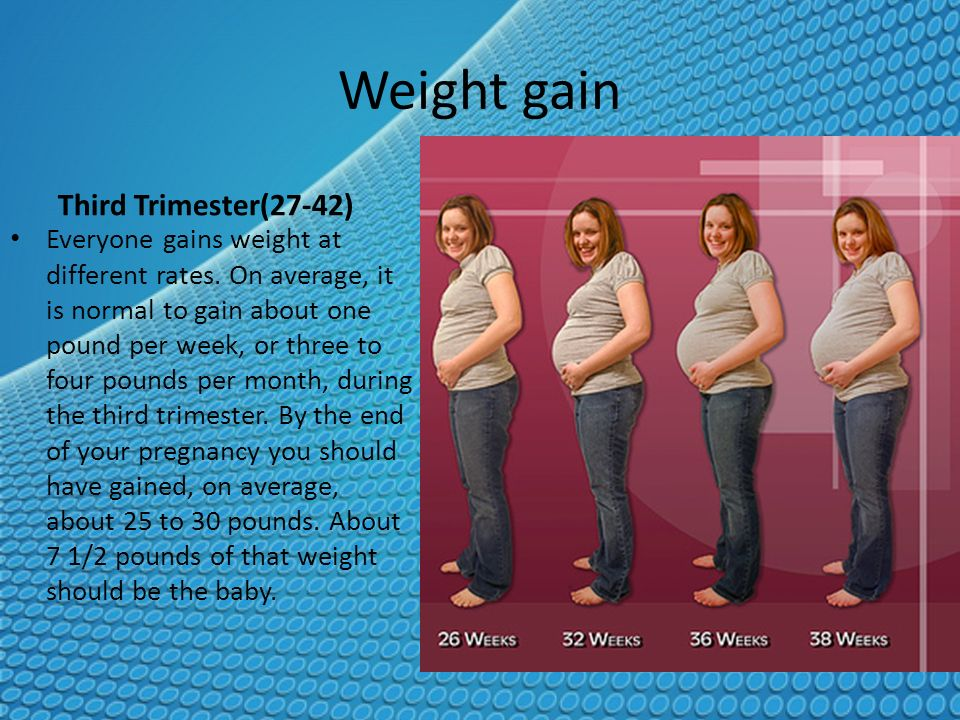 Pregnancy Weight Gain Vitamins 1st Doctor Visit Ppt Video Online