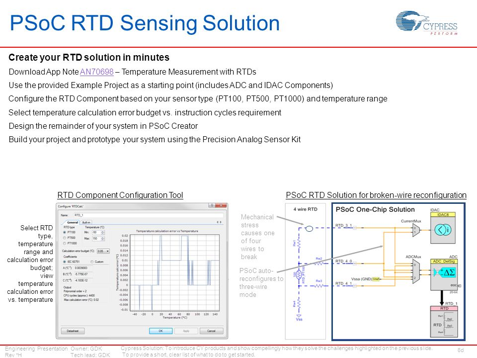 PSoC 3 and PSoC 5LP For Temperature Sensing - ppt video online download