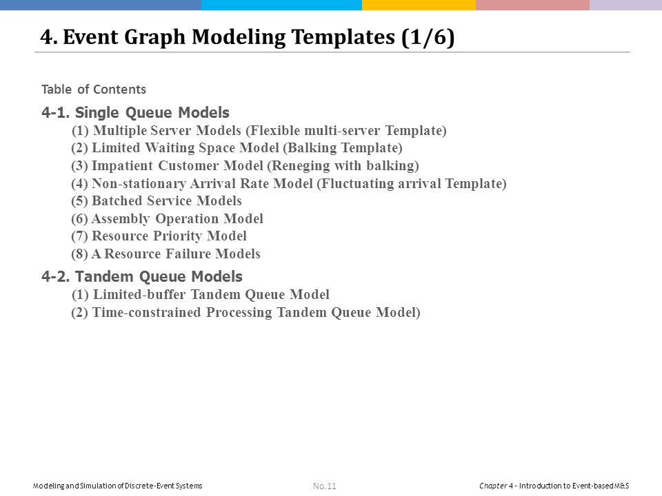 Introduction to Event-based Modeling & Simulation - ppt