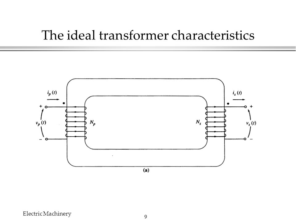 Chapter 2 transformers edit by chi shan yu electric machinery ppt the ideal transformer characteristics ccuart Image collections