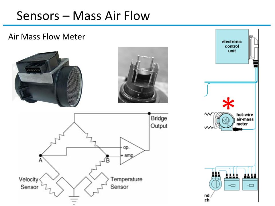 Engine Management Systems and Calibration - ppt video online