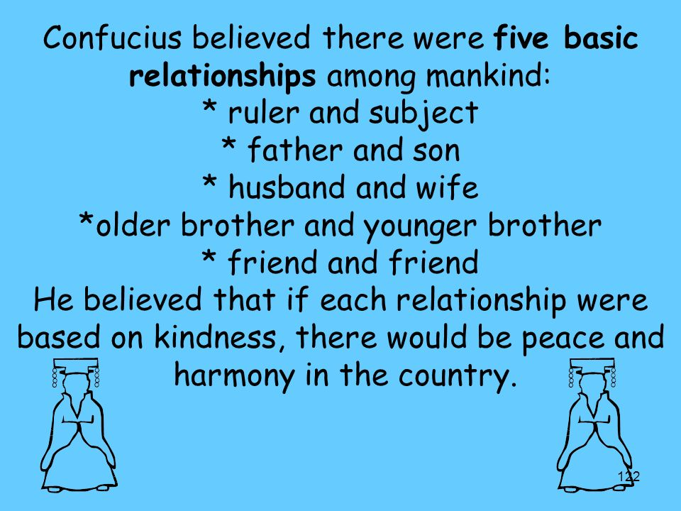 Confucius believed there were five basic relationships among mankind: