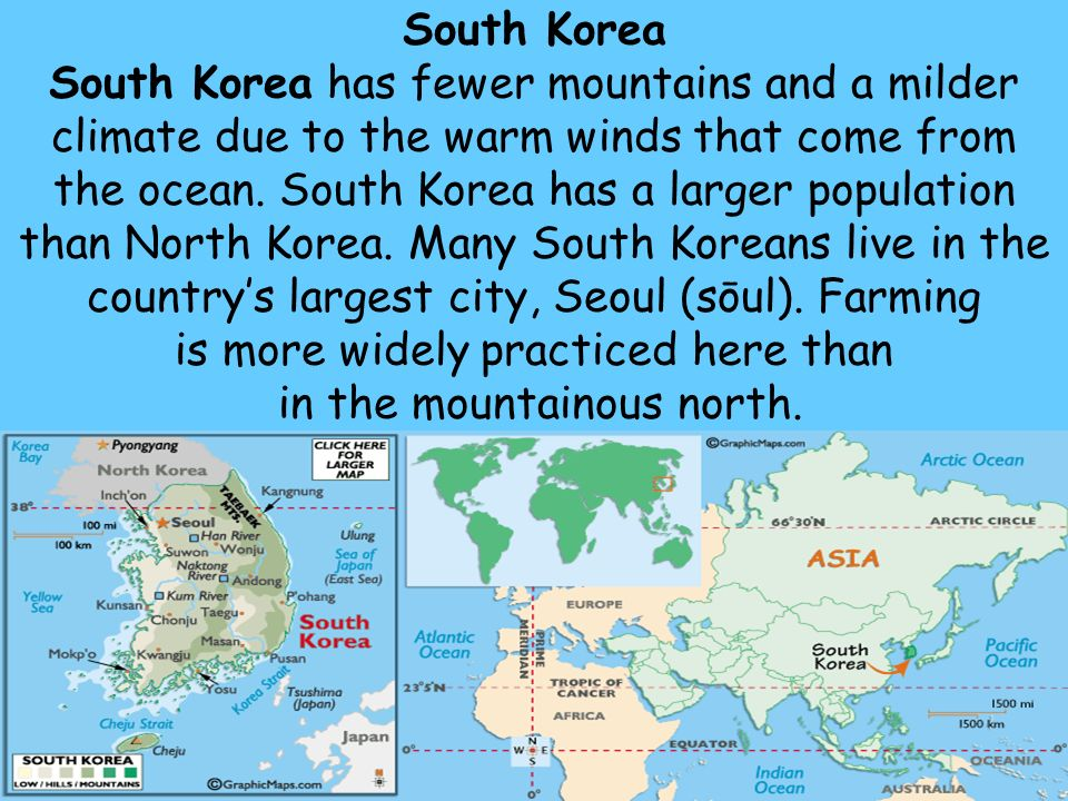 South Korea South Korea has fewer mountains and a milder climate due to the warm winds that come from the ocean.