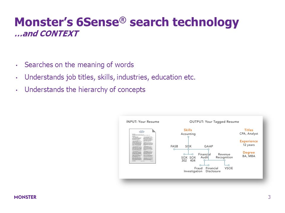 Monster cloud search Access and search resumes from all talent ...