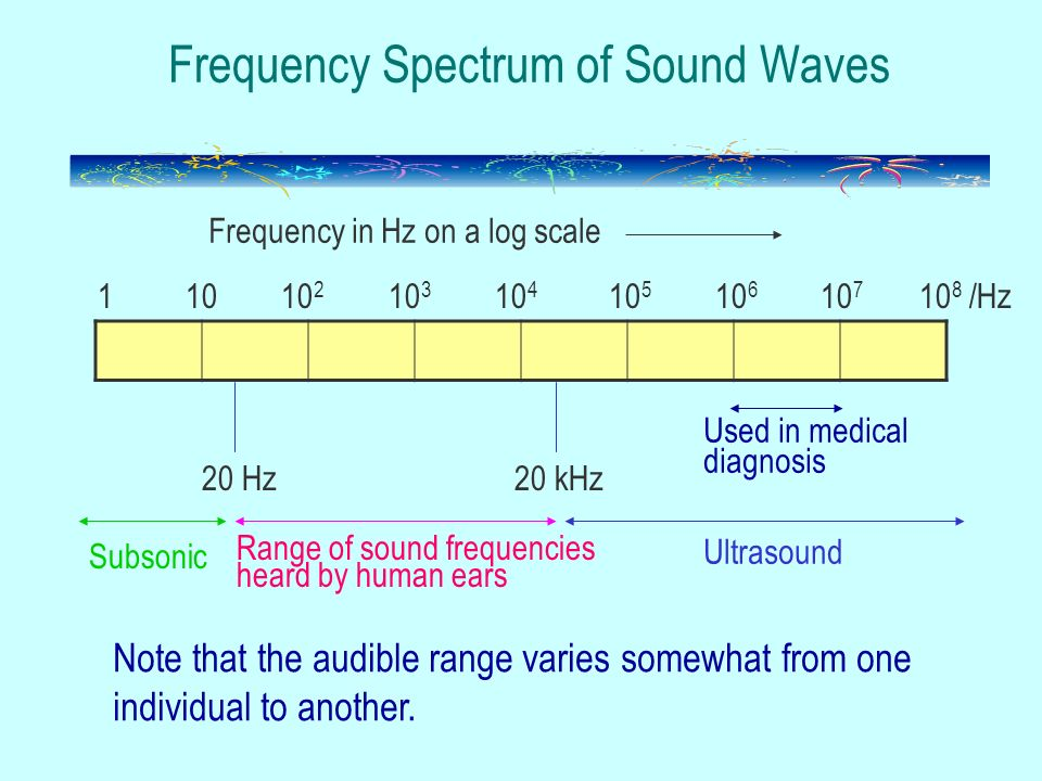 Sound Waves Vibration of a tuning fork - ppt video online