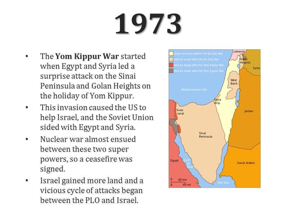 Israeli/Palestinian Conflict- Timeline - ppt video online download