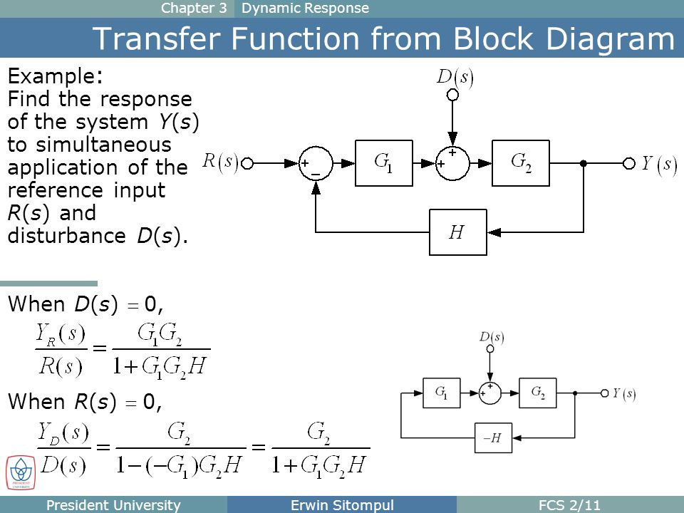 Chapter 3 dynamic response the block diagram block diagram is a transfer function from block diagram ccuart Choice Image