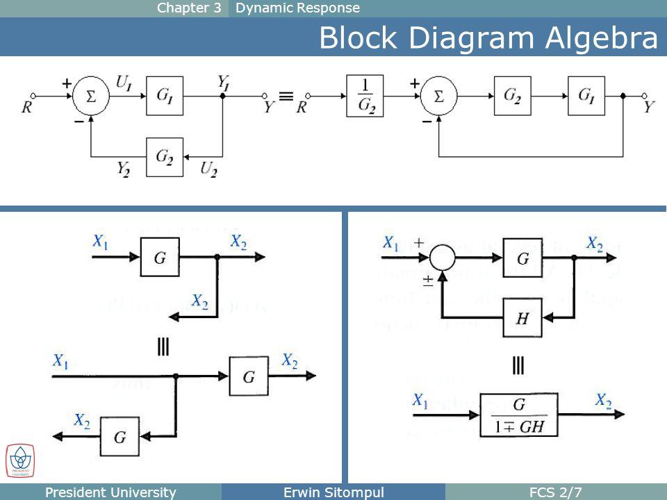 Block Diagram Algebra Pdf Diy Enthusiasts Wiring Diagrams