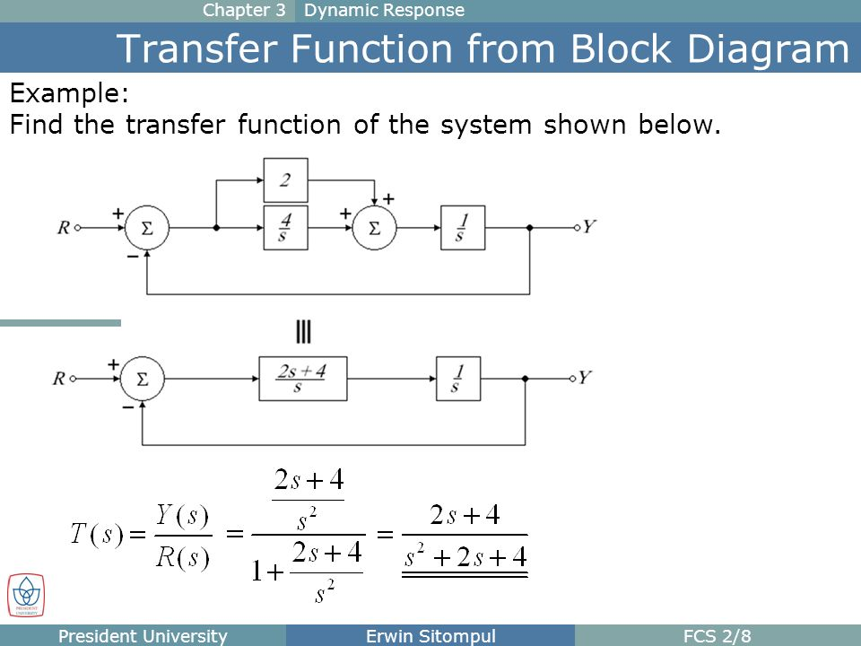 transfer function from block diagram