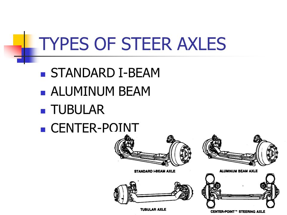 Center Point Types Of Steer Axles Standard I Beam Aluminum Tubular