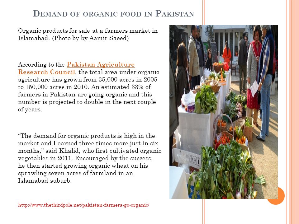 Demand Of Organic Products