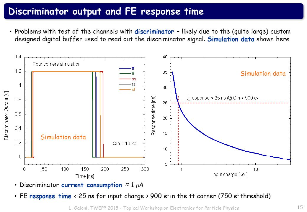Discriminator output and FE response time