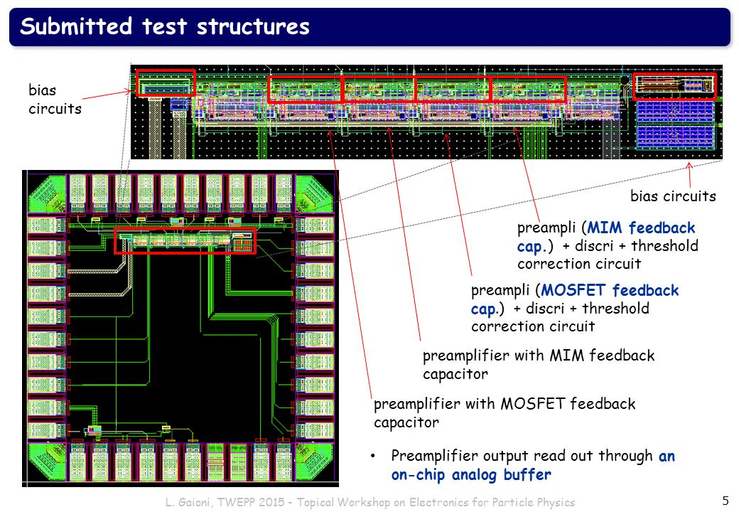 Submitted test structures