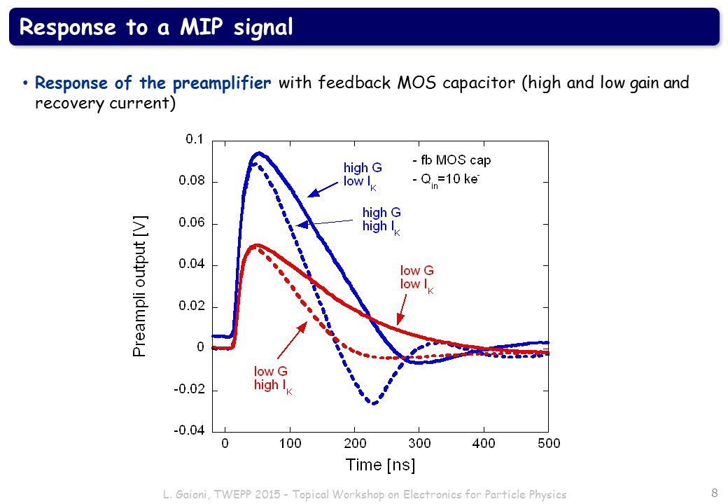 Response to a MIP signal
