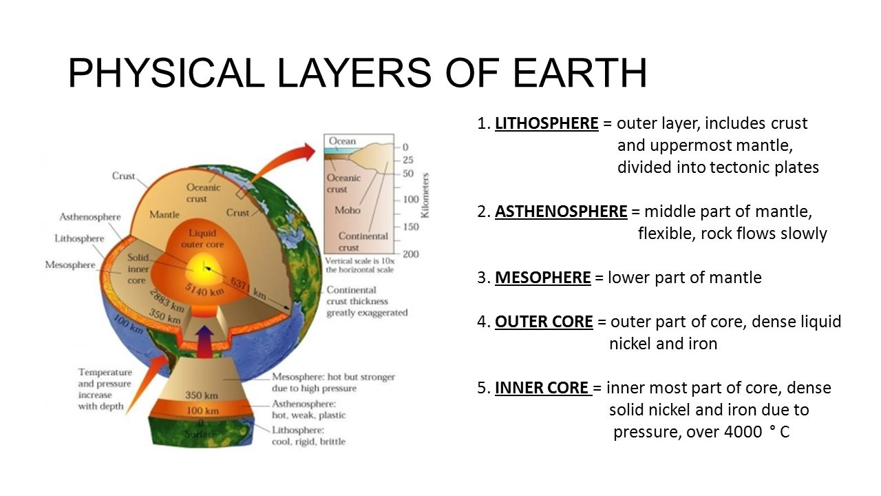 Intro to earth systems and earth science ppt video online download physical layers of earth ccuart Gallery